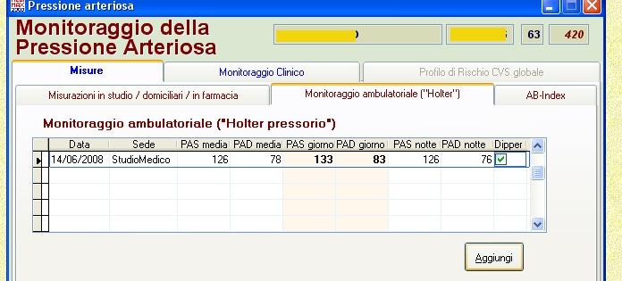 Farmaco fiziotenz - Pressione arteriosa a 37 settimane di gestazione